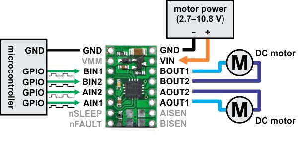 Montage du DRV8833 pour controller des moteurs continus